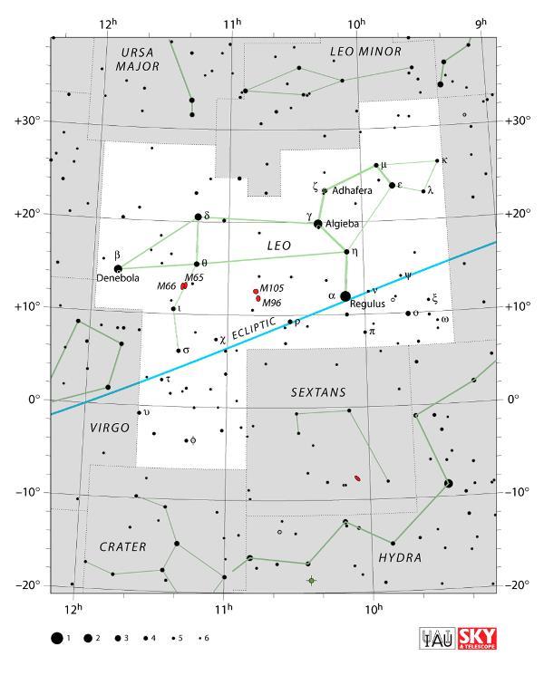 Sejarah dan Penjelasan tentang Rasi Bintang Leo
