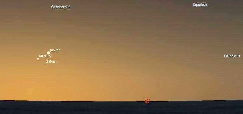 Segitiga Merkurius Jupiter Saturnus