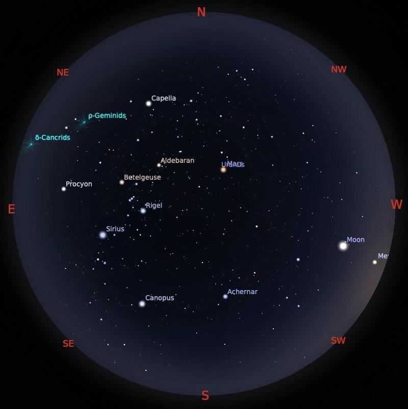 Peta_bintang_Januari
