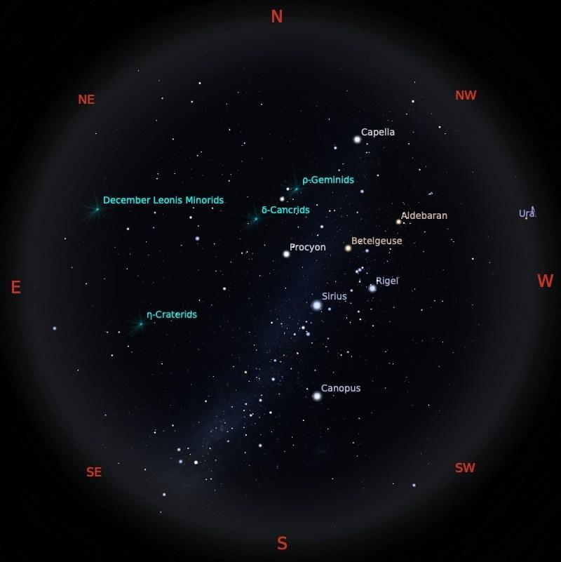 Peta Bintang Januari