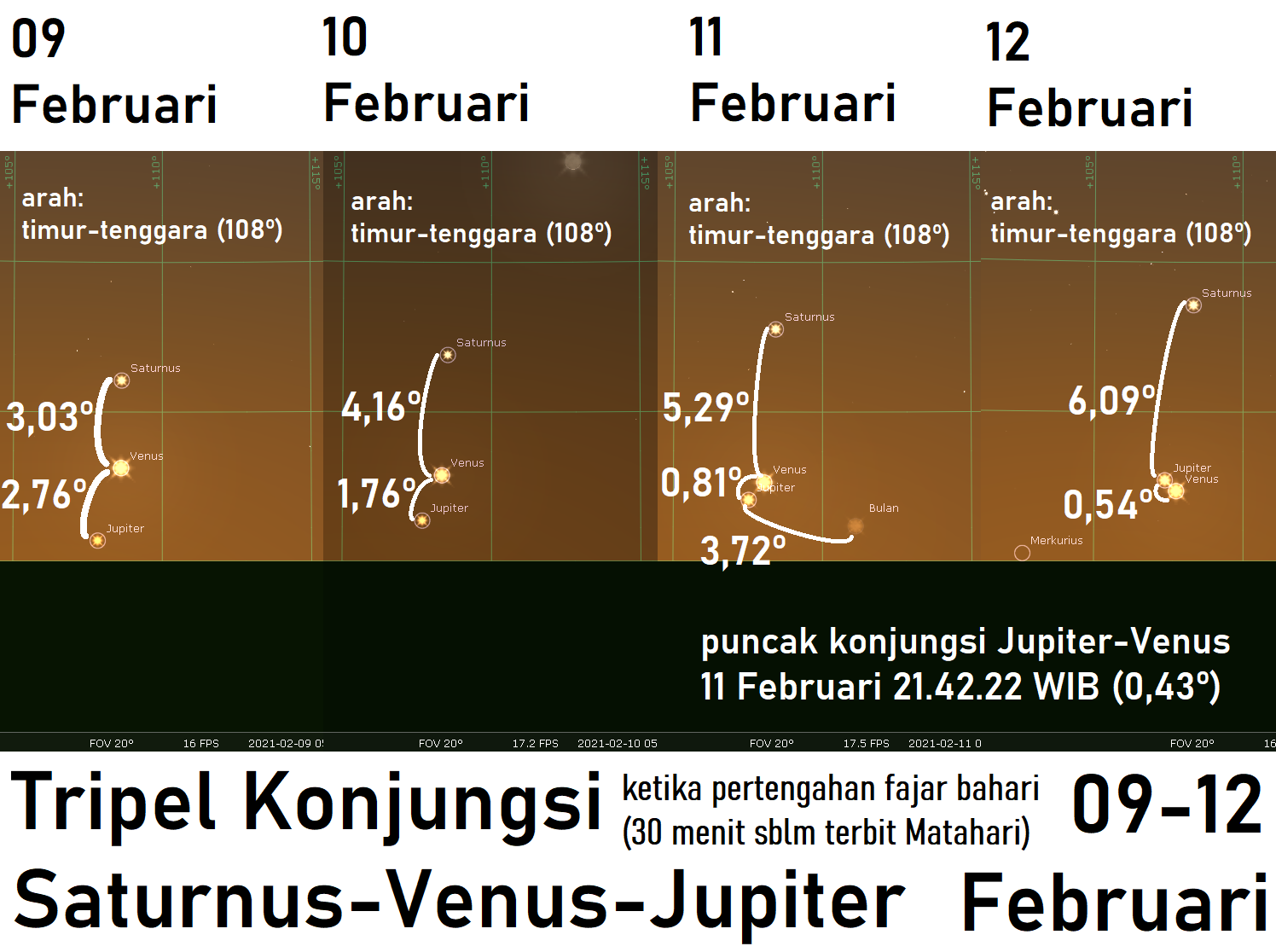 Tripel Konjungsi Saturnus-Venus-Jupiter