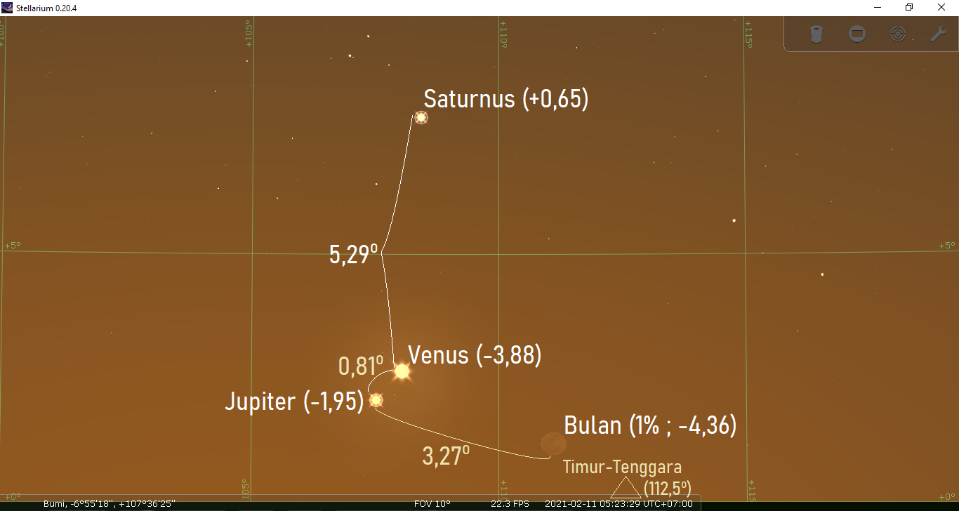 Kuartet Konjungsi Bulan-Jupiter-Venus-Saturnus